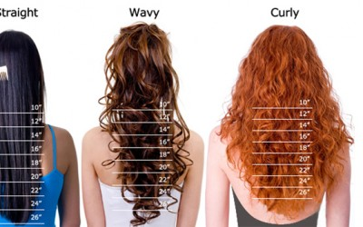 How Do You Measure Your Virgin Extensions Hair Length